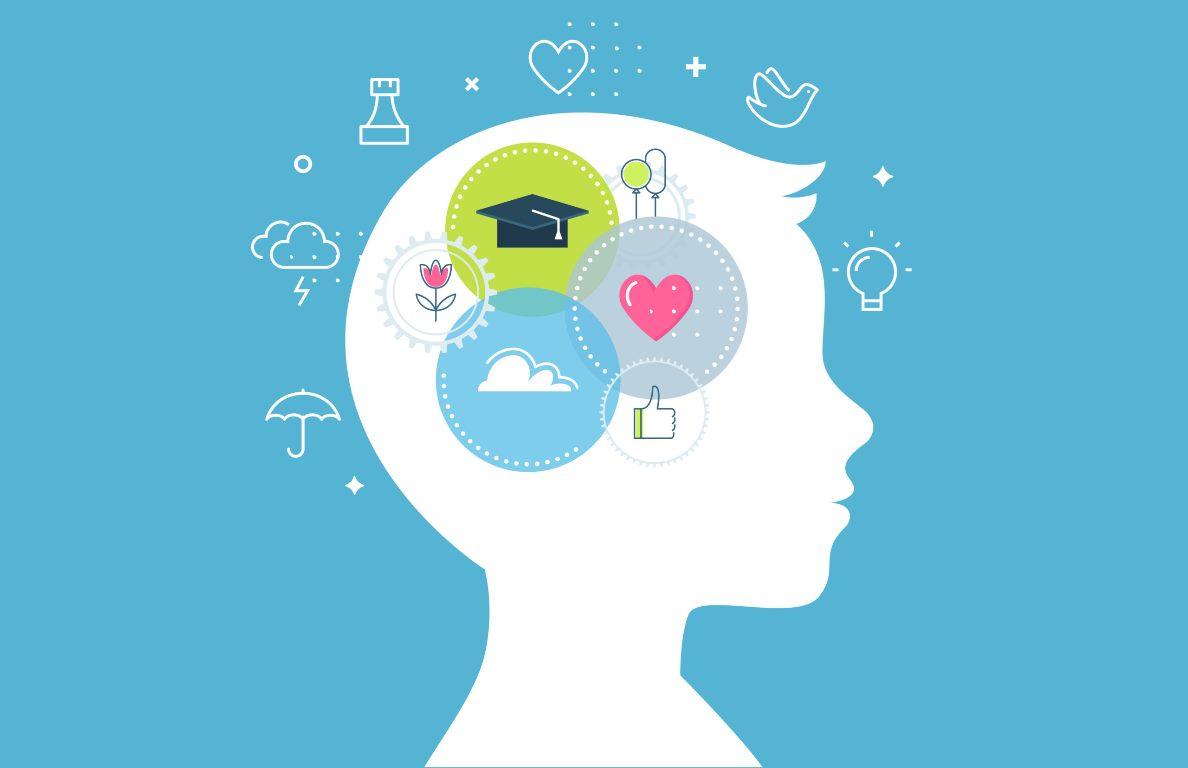 التعلم الاجتماعي والعاطفي